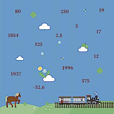 Titelbild für Zahlenspiele