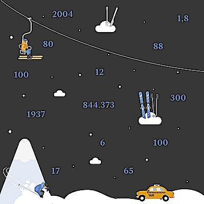 Titelbild für 13 Zahlen aus Lech Zürs