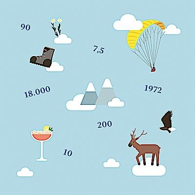 Titelbild für Kitzbühel in Zahlen Sommer 2017